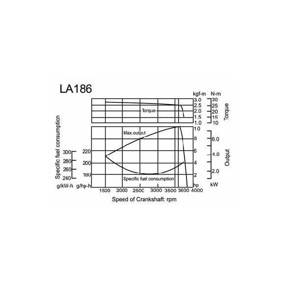 Launtop LA-186F
